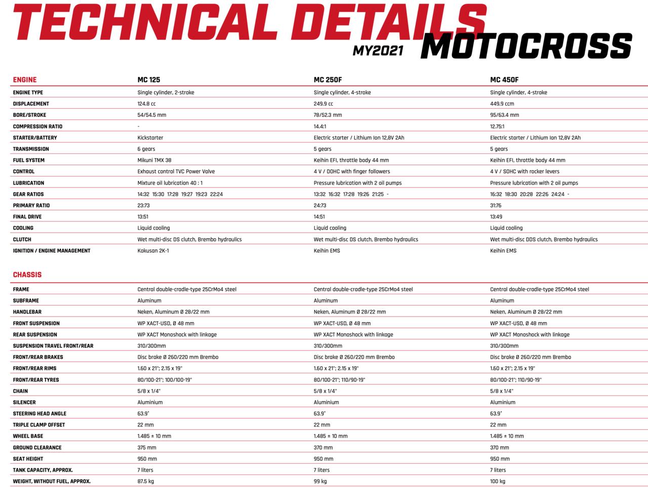 technische Daten - Motocross
