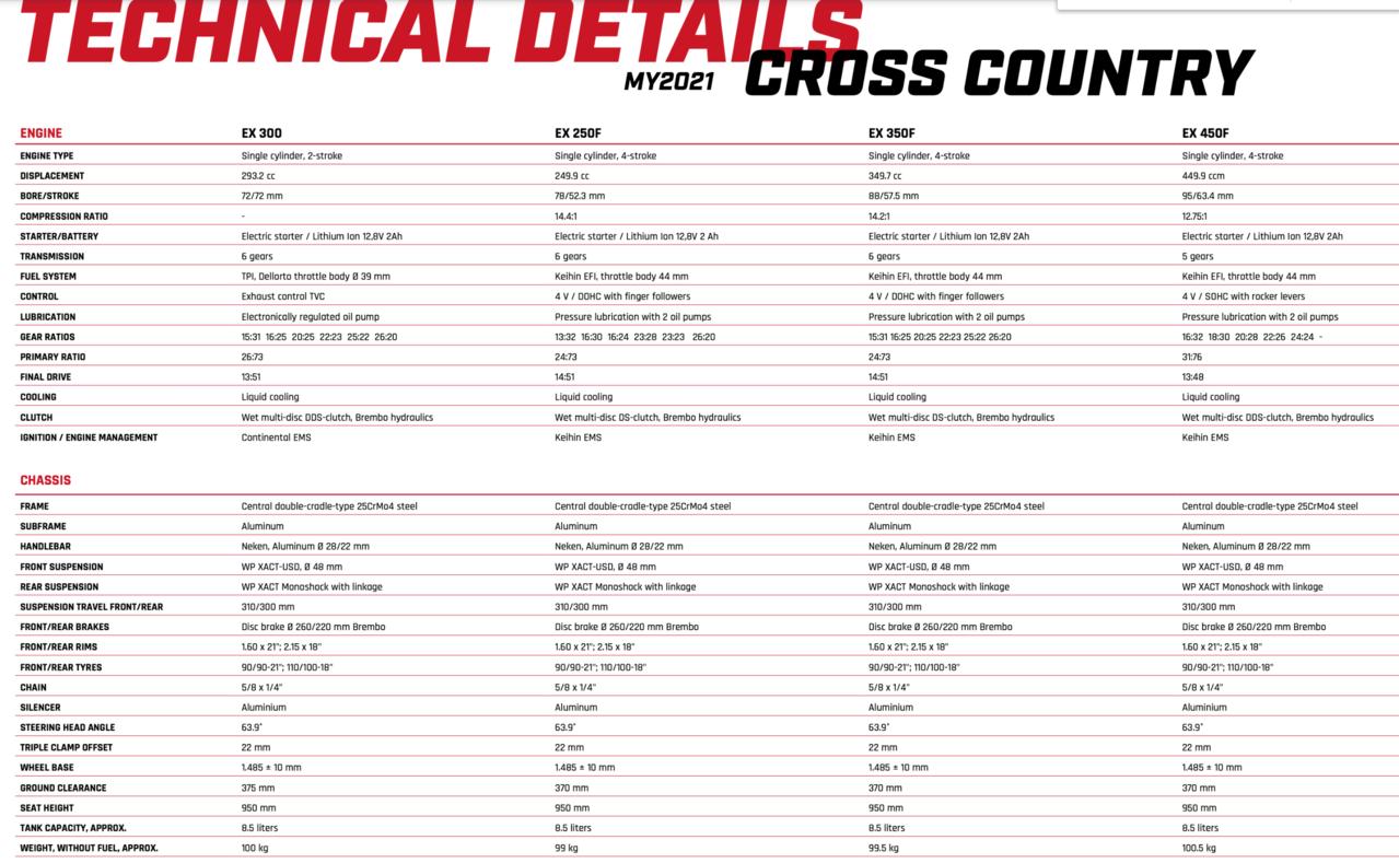 technische Daten - Cross-Country