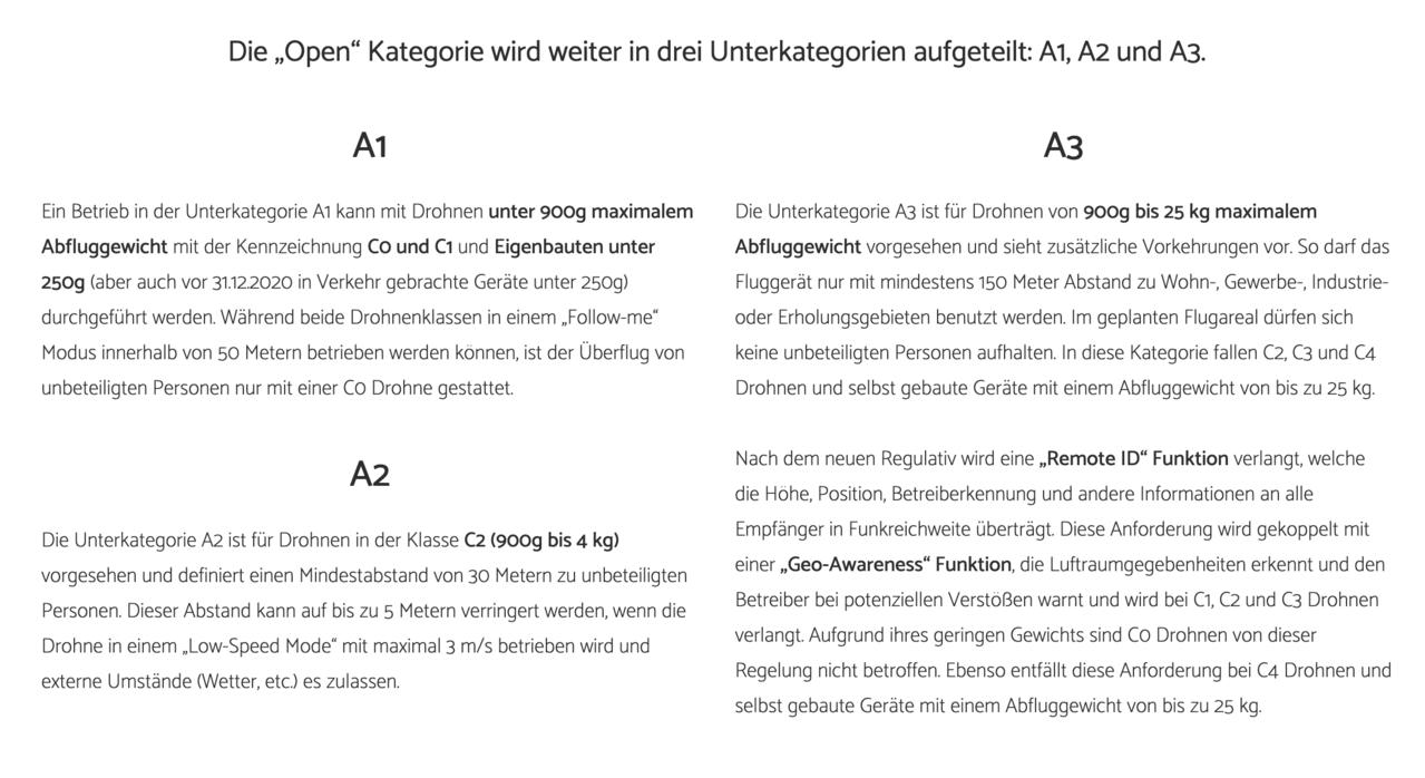 Unterkategorien der für den Freizeiteinsatz relevanten Open-Kategorie, Quelle: AustroControl